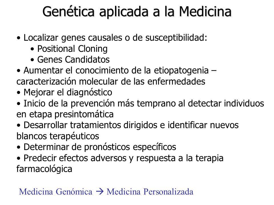 Genética aplicada a la Medicina
