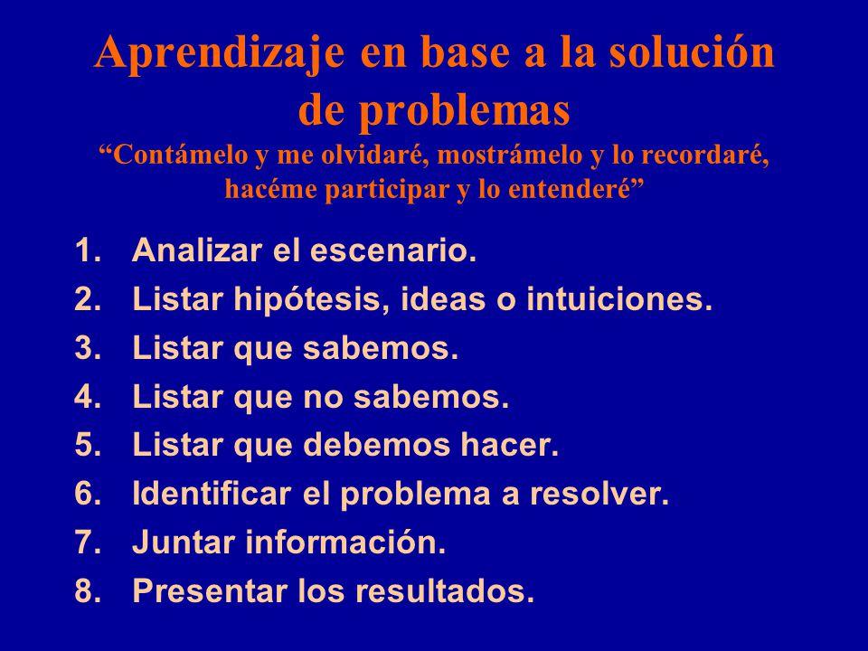 Aprendizaje en base a la solución de problemas Contámelo y me olvidaré, mostrámelo y lo recordaré, hacéme participar y lo entenderé