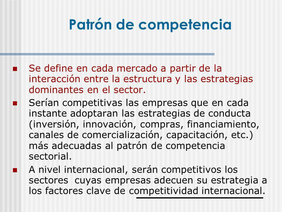 Patrón de competencia Se define en cada mercado a partir de la interacción entre la estructura y las estrategias dominantes en el sector.