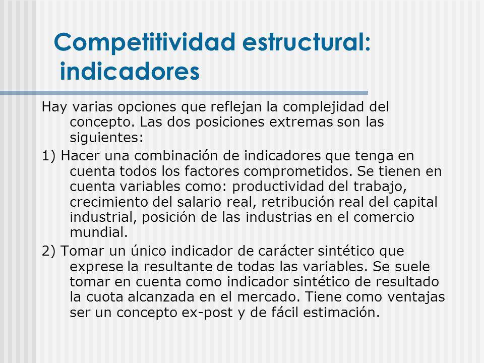 Competitividad estructural: indicadores