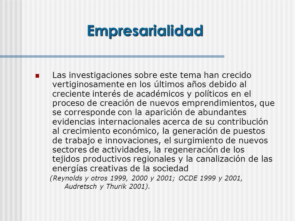 Empresarialidad