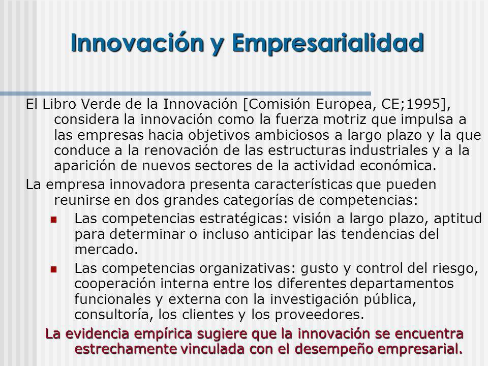 Innovación y Empresarialidad