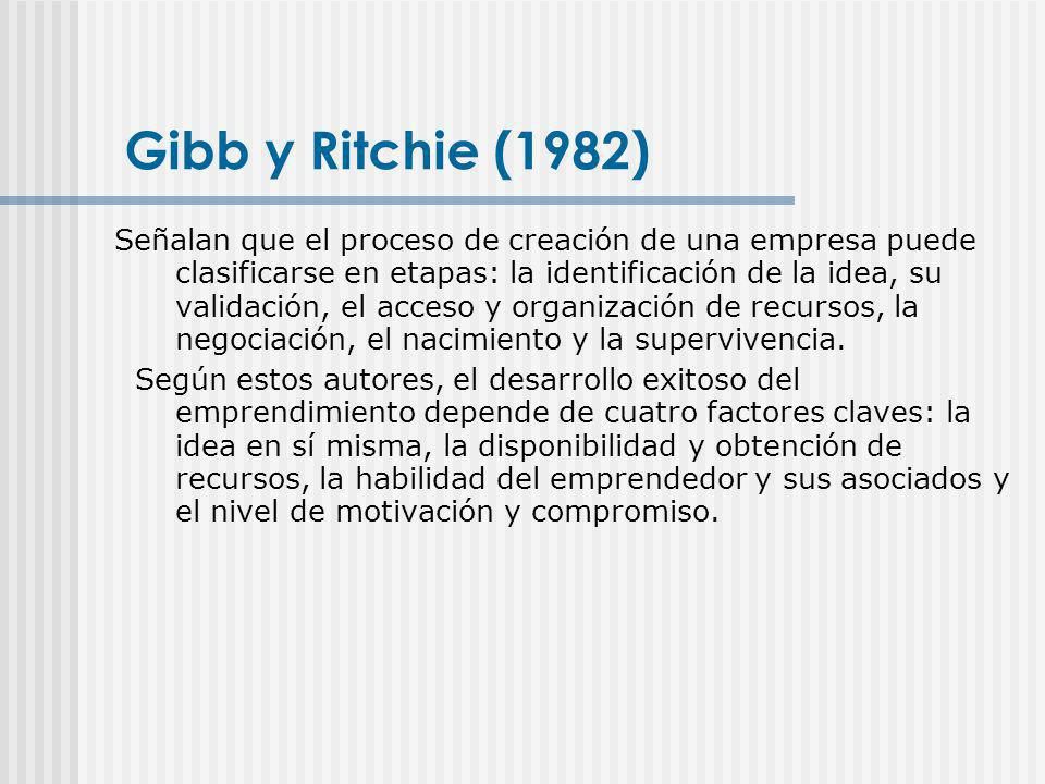Gibb y Ritchie (1982)