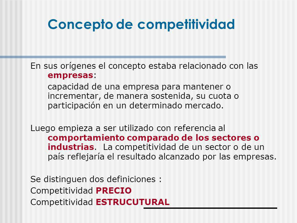 Concepto de competitividad