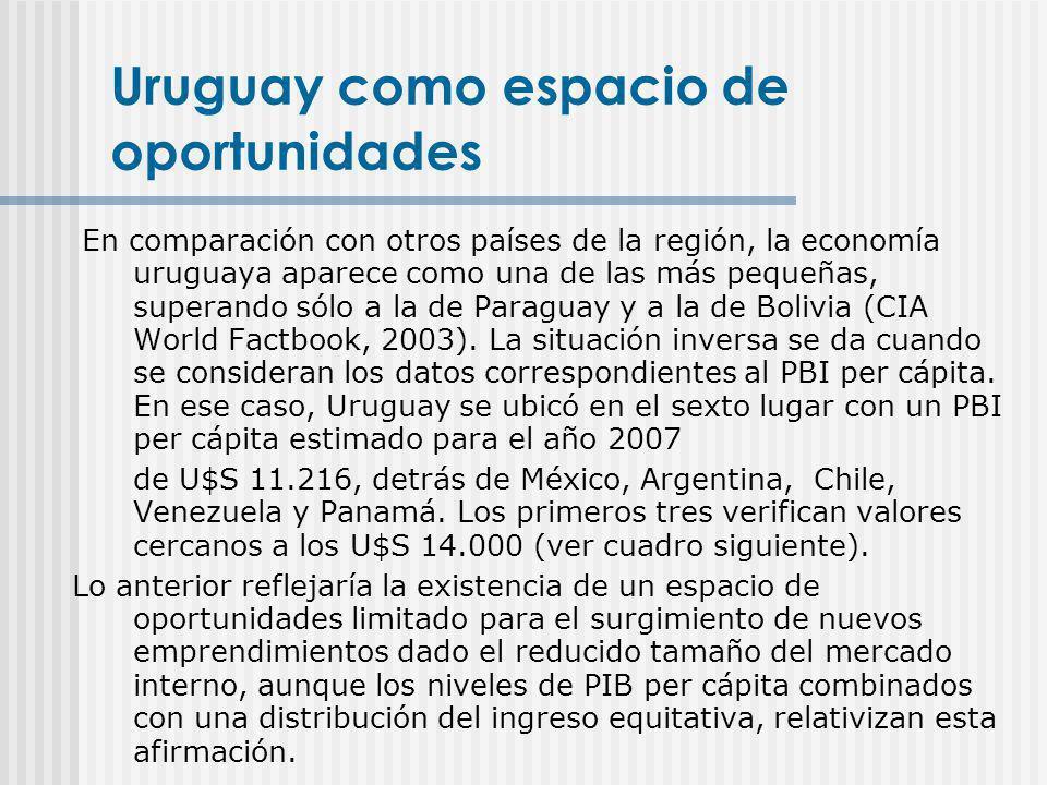 Uruguay como espacio de oportunidades