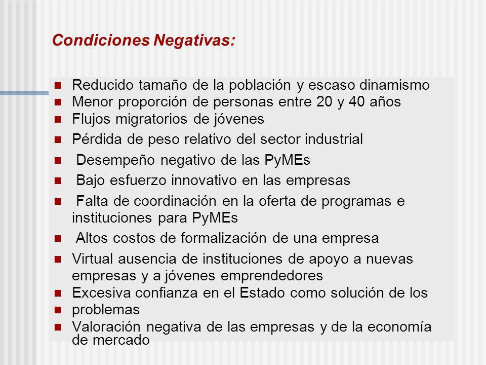 Condiciones Negativas: