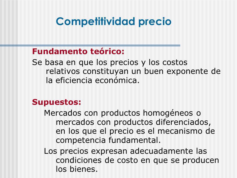 Competitividad precio
