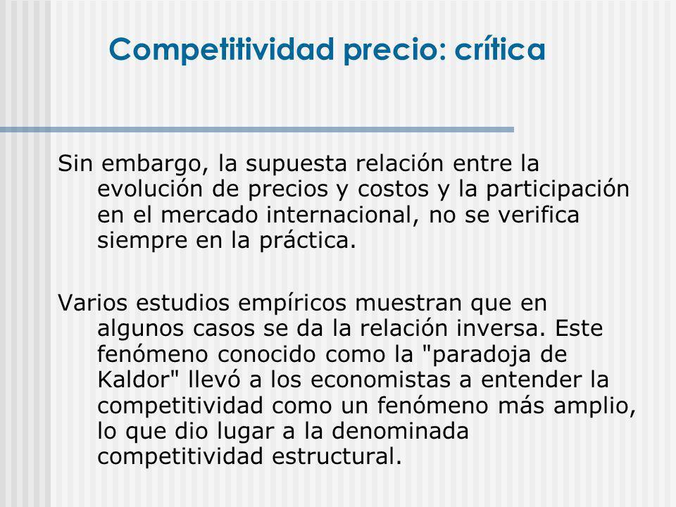 Competitividad precio: crítica