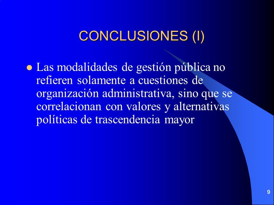 CONCLUSIONES (I)