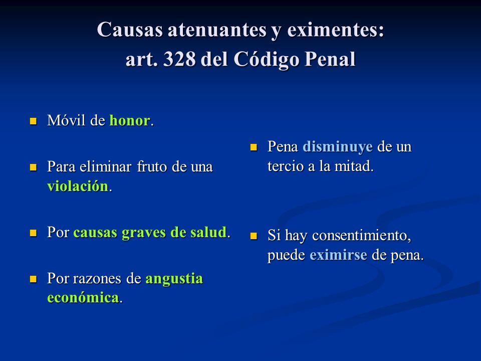 Causas atenuantes y eximentes: art. 328 del Código Penal