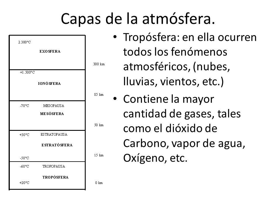 Capas de la atmósfera. Tropósfera: en ella ocurren todos los fenómenos atmosféricos, (nubes, lluvias, vientos, etc.)