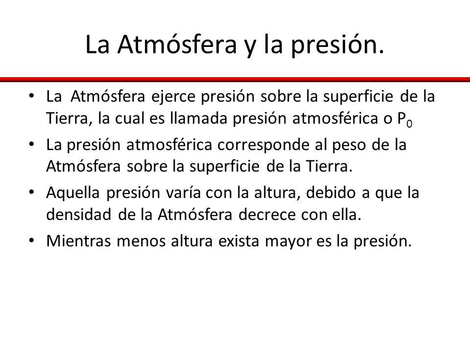 La Atmósfera y la presión.