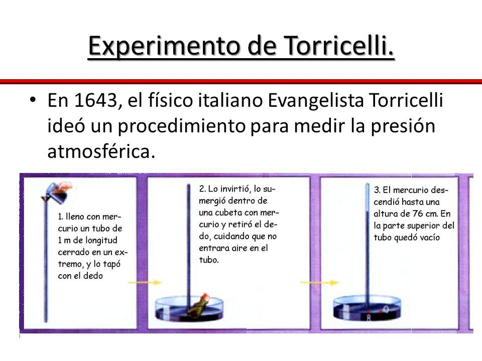 Experimento de Torricelli.