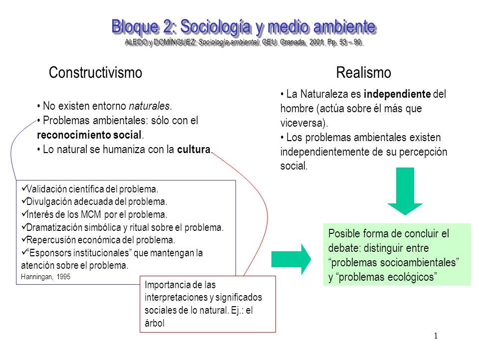 Bloque 2: Sociología y medio ambiente