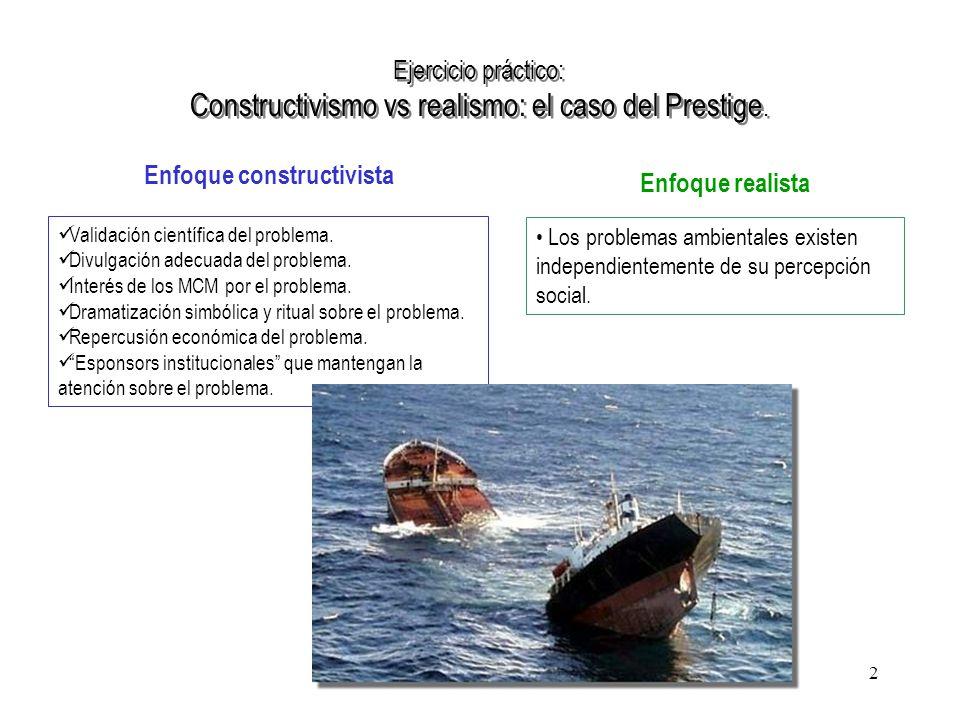Constructivismo vs realismo: el caso del Prestige.