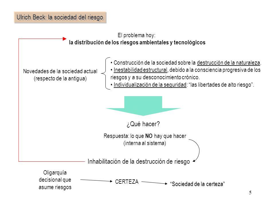 la distribución de los riesgos ambientales y tecnológicos