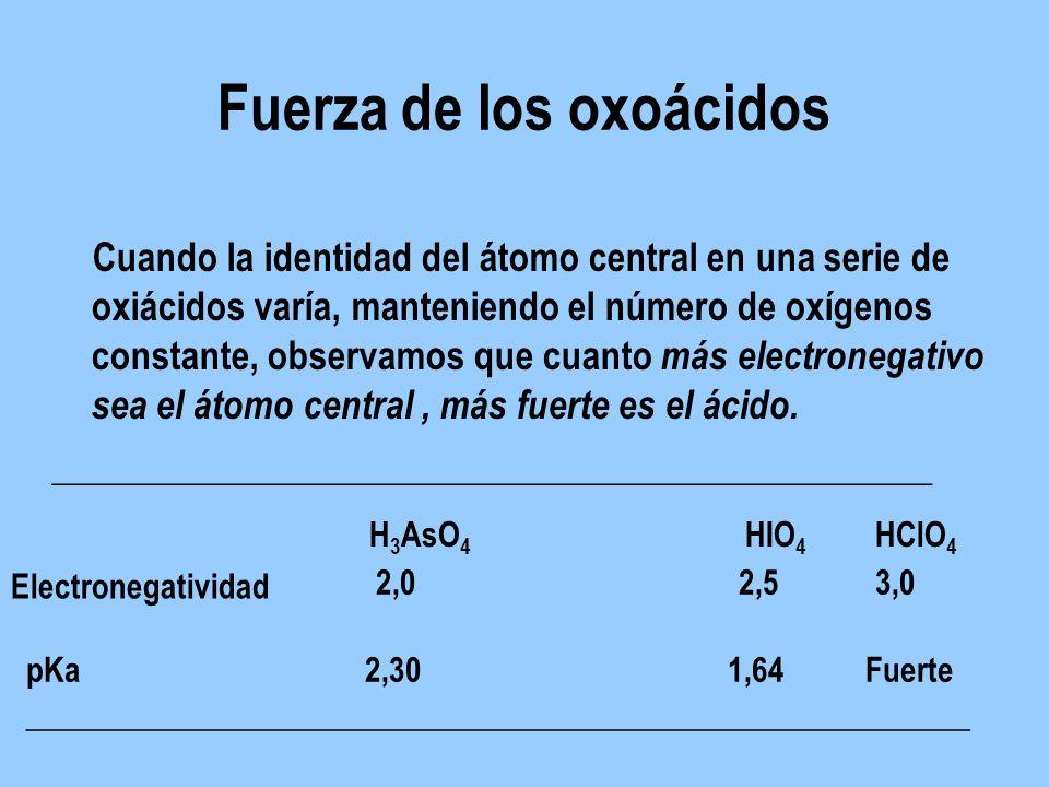 Fuerza de los oxoácidos
