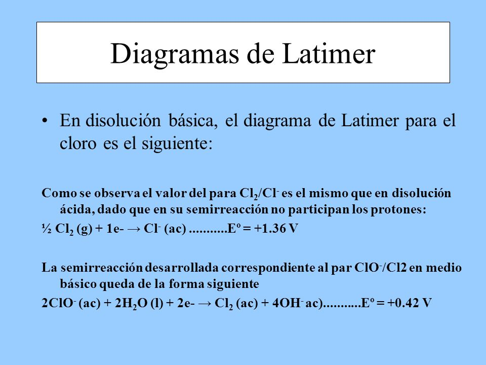 Diagramas de Latimer En disolución básica, el diagrama de Latimer para el cloro es el siguiente: