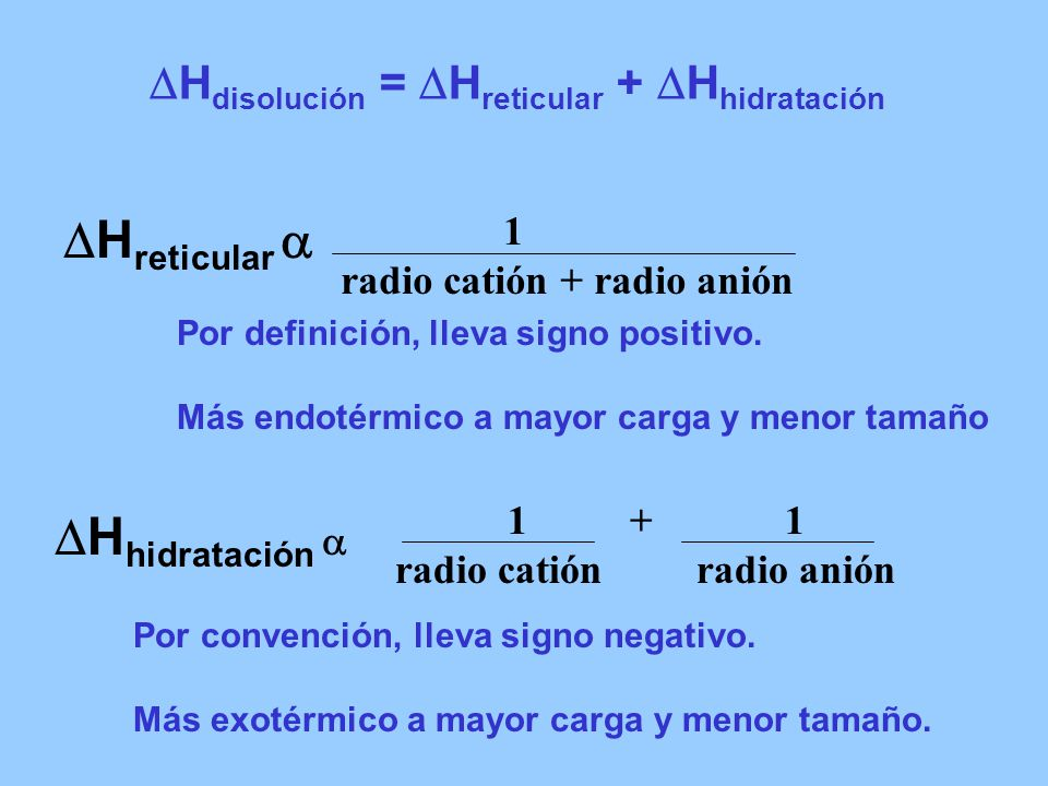 Hreticular  Hhidratación 