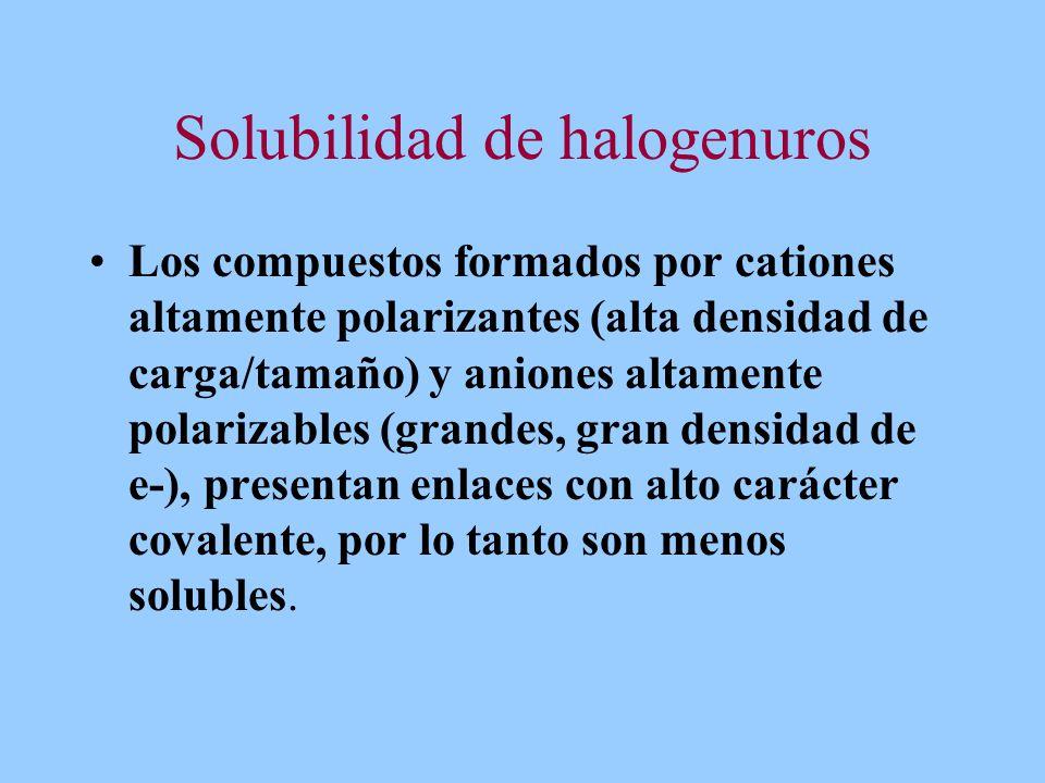 Solubilidad de halogenuros