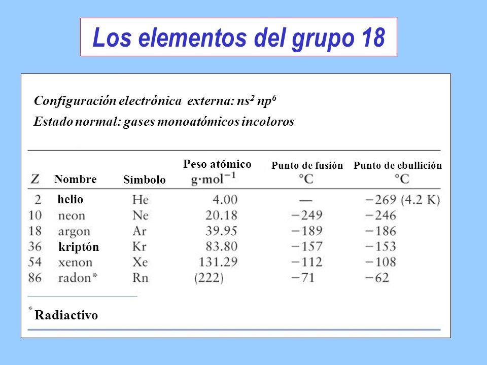 Los elementos del grupo 18
