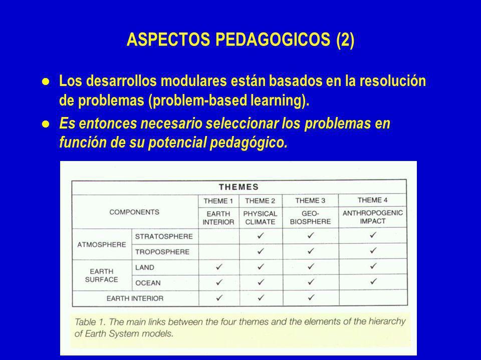 ASPECTOS PEDAGOGICOS (2)