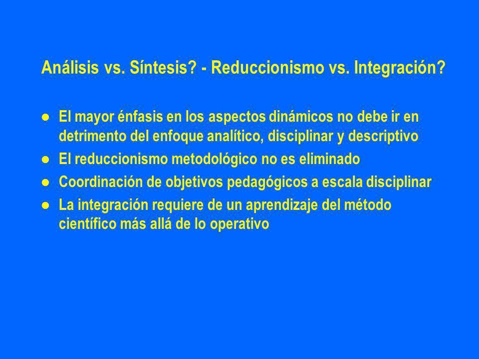 Análisis vs. Síntesis - Reduccionismo vs. Integración