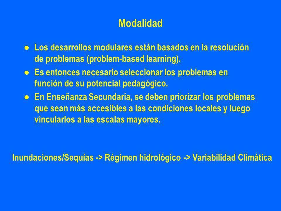 Modalidad Los desarrollos modulares están basados en la resolución de problemas (problem-based learning).