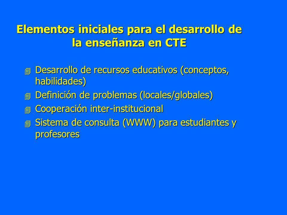 Elementos iniciales para el desarrollo de la enseñanza en CTE