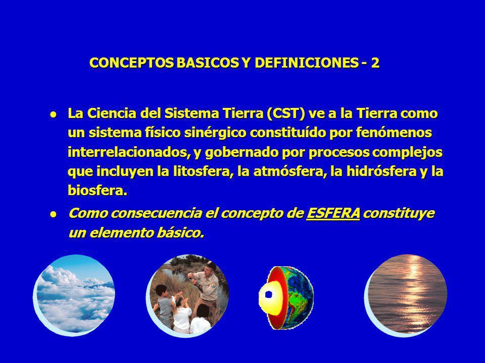 CONCEPTOS BASICOS Y DEFINICIONES - 2