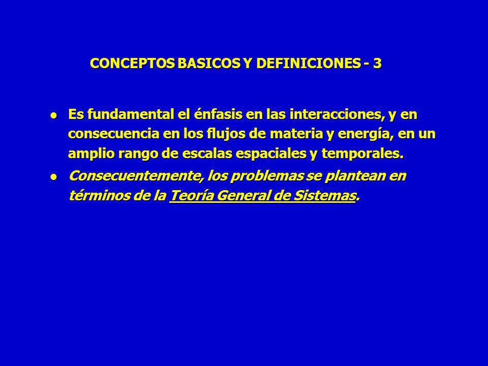 CONCEPTOS BASICOS Y DEFINICIONES - 3