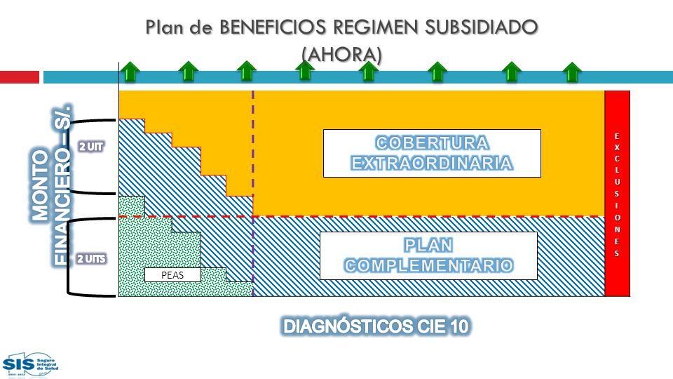 Plan de BENEFICIOS REGIMEN SUBSIDIADO (AHORA)