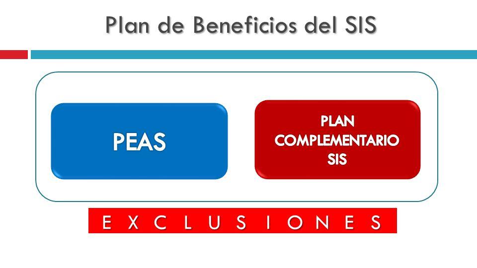 Plan de Beneficios del SIS