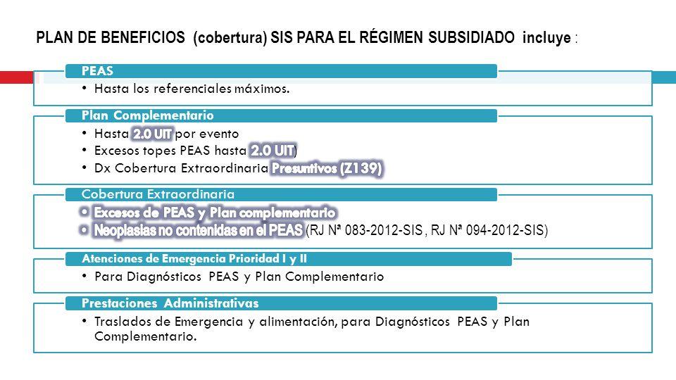 PLAN DE BENEFICIOS (cobertura) SIS PARA EL RÉGIMEN SUBSIDIADO incluye :