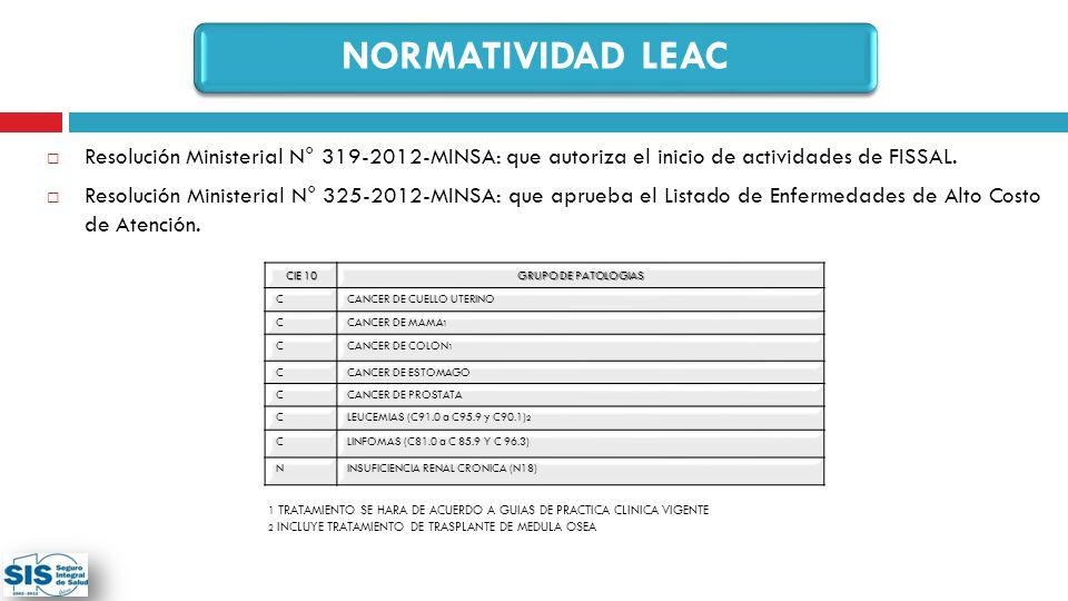 NORMATIVIDAD LEAC Resolución Ministerial N° 319-2012-MINSA: que autoriza el inicio de actividades de FISSAL.
