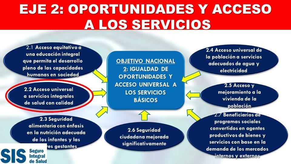 EJE 2: OPORTUNIDADES Y ACCESO A LOS SERVICIOS