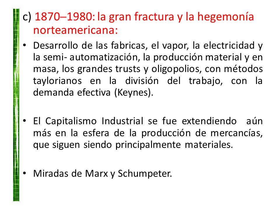 c) 1870─1980: la gran fractura y la hegemonía norteamericana: