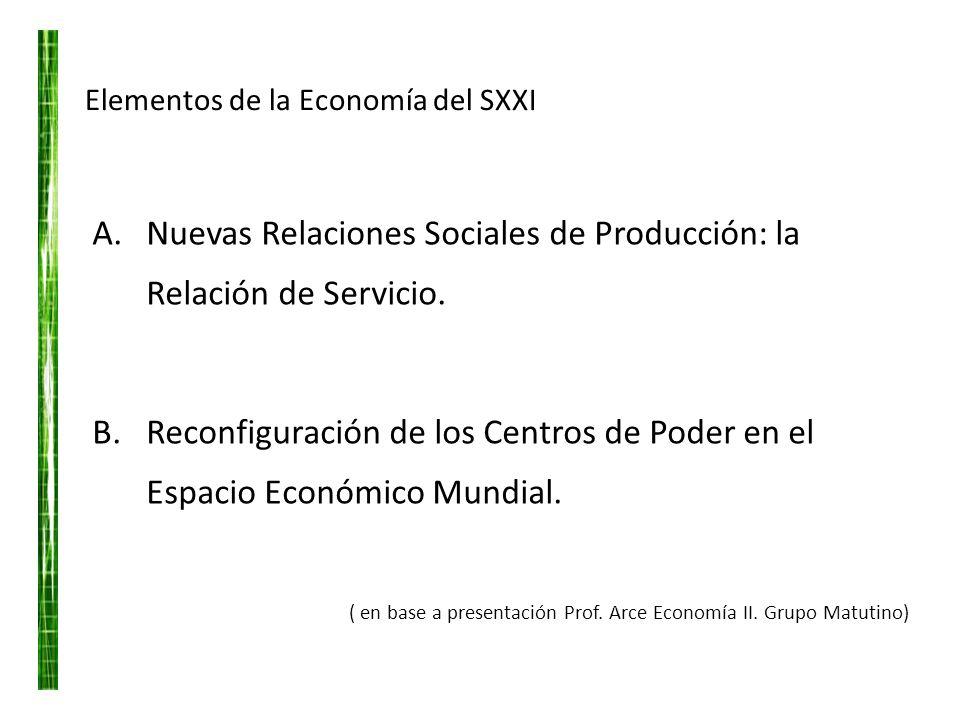 Elementos de la Economía del SXXI