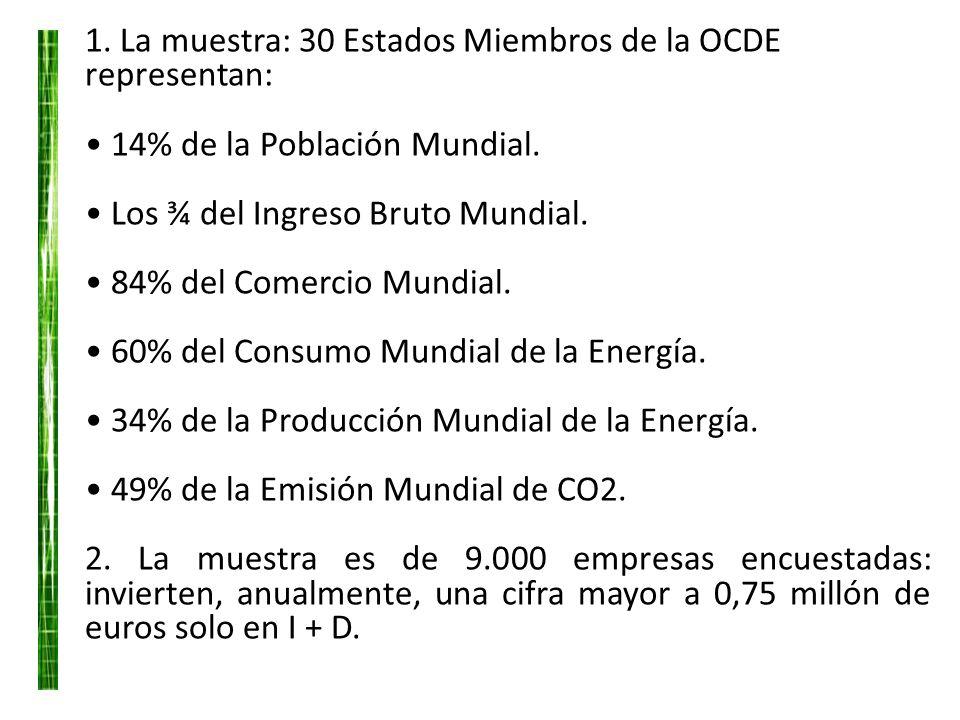 1. La muestra: 30 Estados Miembros de la OCDE representan: