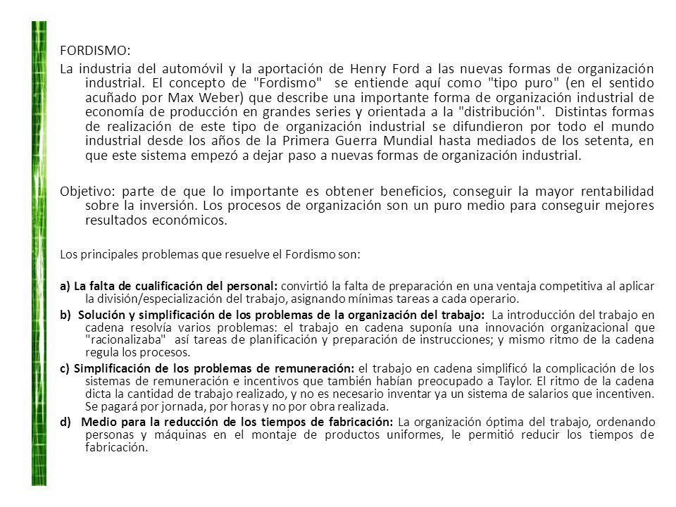 FORDISMO: