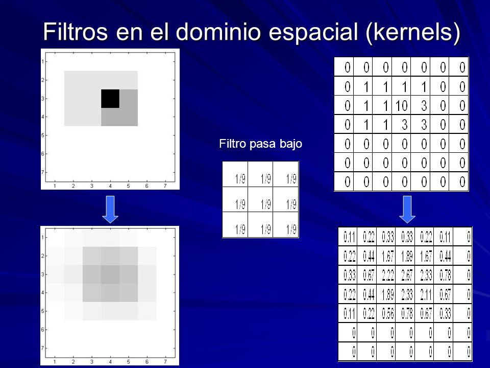 Filtros en el dominio espacial (kernels)
