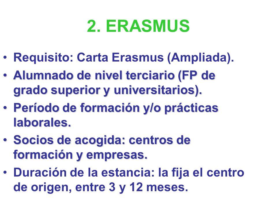 2. ERASMUS Requisito: Carta Erasmus (Ampliada).