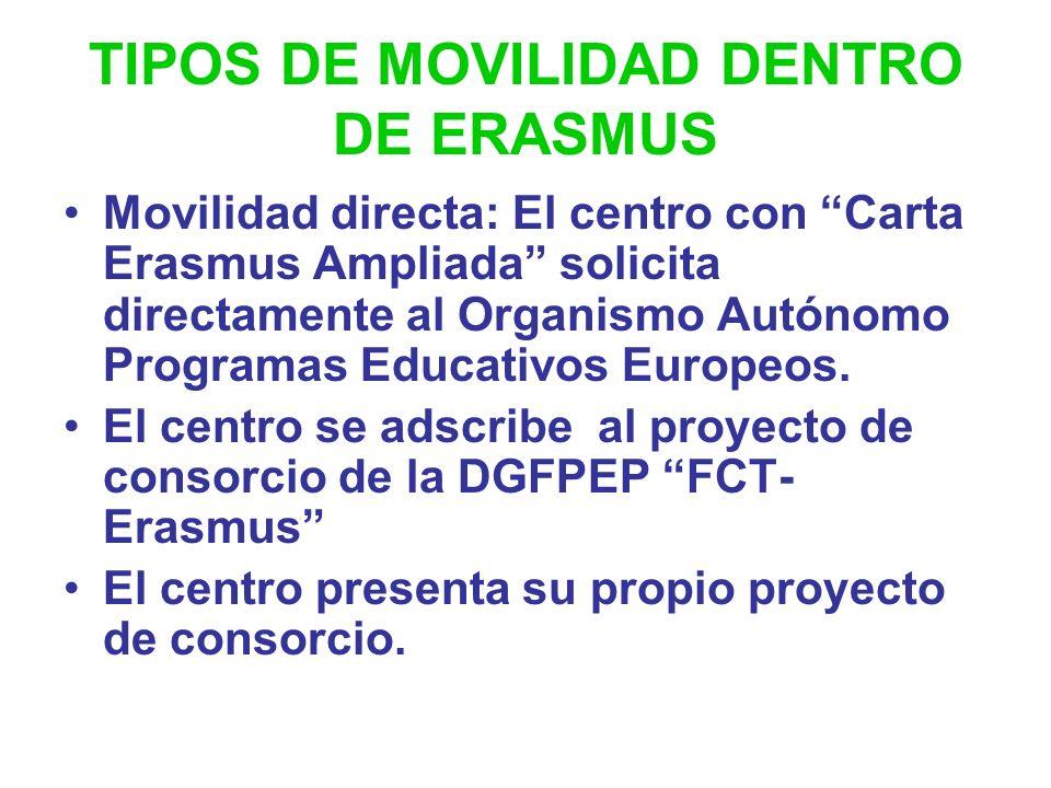 TIPOS DE MOVILIDAD DENTRO DE ERASMUS