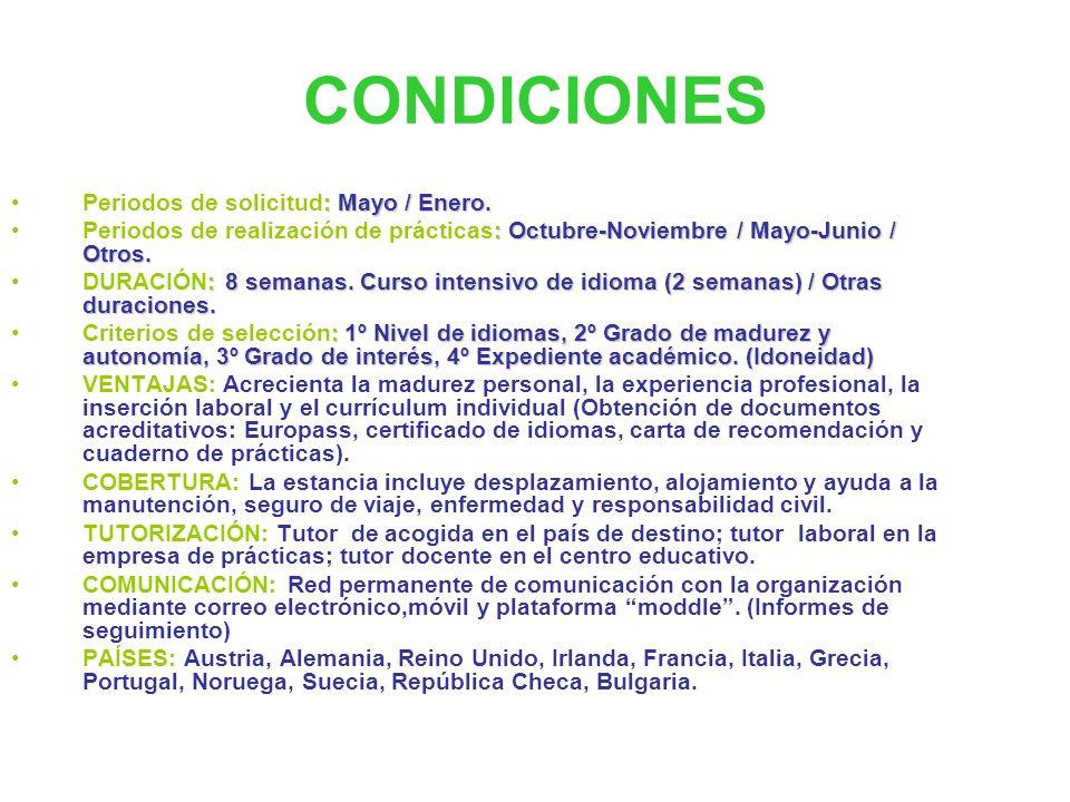 CONDICIONES Periodos de solicitud: Mayo / Enero.
