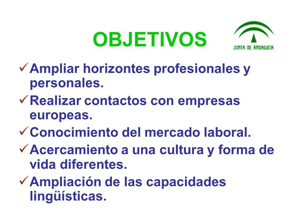 OBJETIVOS Ampliar horizontes profesionales y personales.