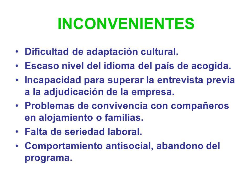 INCONVENIENTES Dificultad de adaptación cultural.