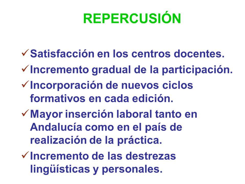 REPERCUSIÓN Satisfacción en los centros docentes.