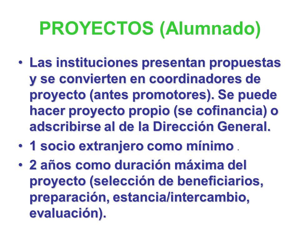 PROYECTOS (Alumnado)