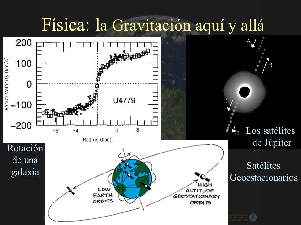 Física: la Gravitación aquí y allá
