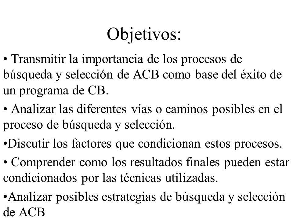 Objetivos: Transmitir la importancia de los procesos de búsqueda y selección de ACB como base del éxito de un programa de CB.